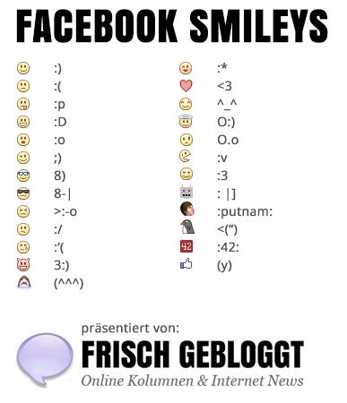 Facebook Smileys Kennst Du Alle Tastaturkürzel Frisch Gebloggt