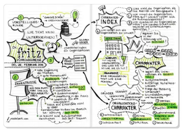 Nicole Berti - Visual Facilitation - Sketch 1