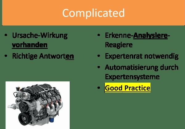 FRITZ - Cynefin - Komplizierte Probleme