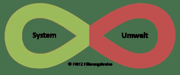 FRITZ - Mastermind-Prinzip 2