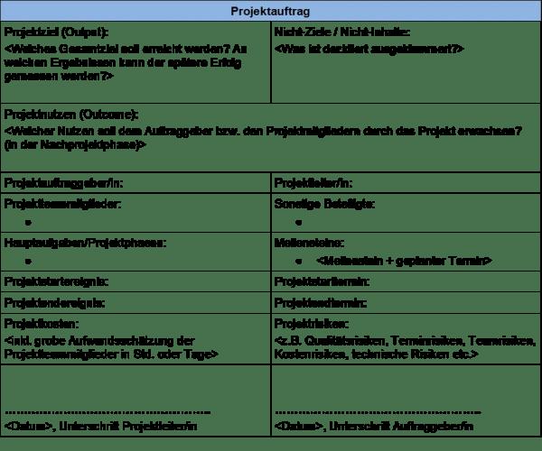 FRITZ - Projektauftrag