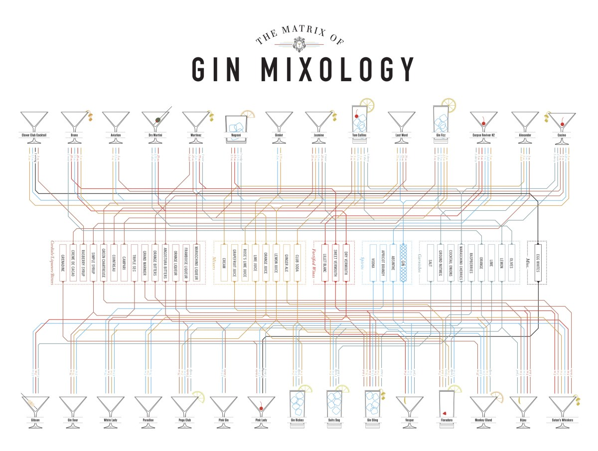 P-Mixology_Gin_Zoom