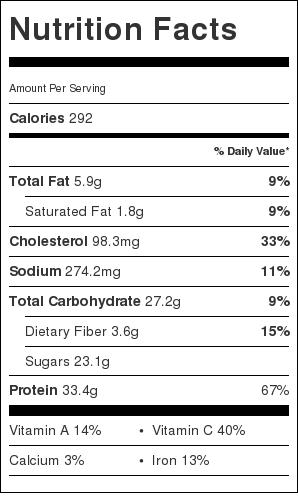 Pork Tenderloin with Peach Basil Compote Nutrition Label