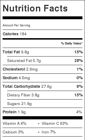 Chocolate Covered Fruit Nutritional Information