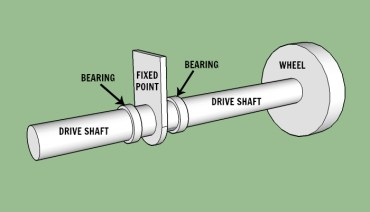 wheel drawing redraw-bearing (thisone)