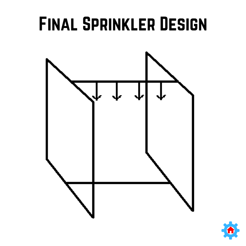 Our final sprinkler design using the engineering design process!