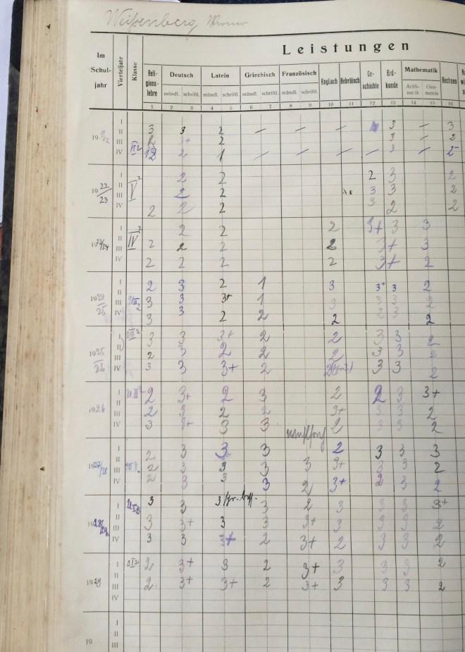 Beuthen Hindenburg Gymnasium: school report, page 1