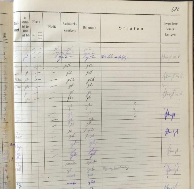 Beuthen Hindenburg Gymnasium: school report, page 2