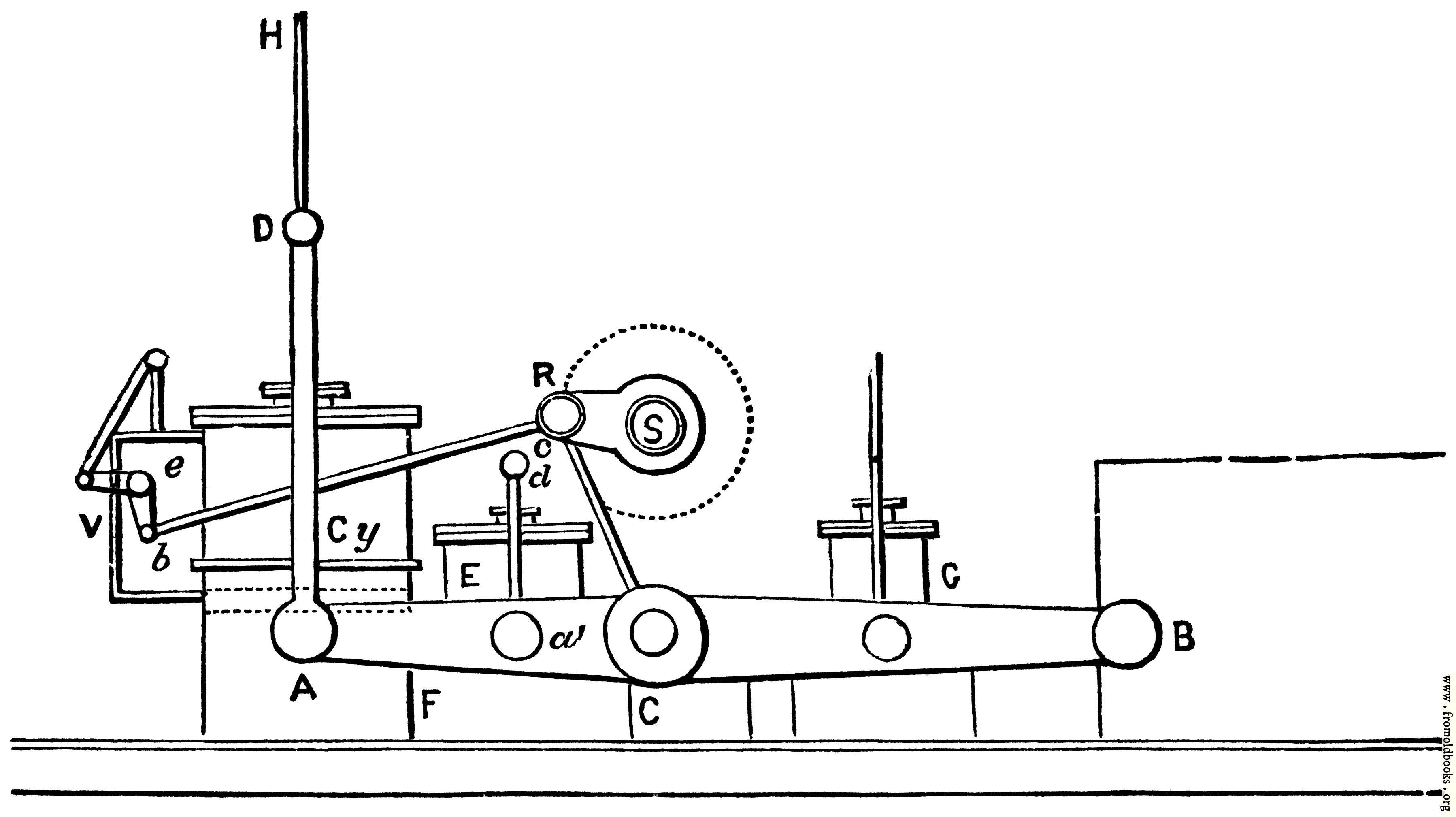 Side Lever Engine