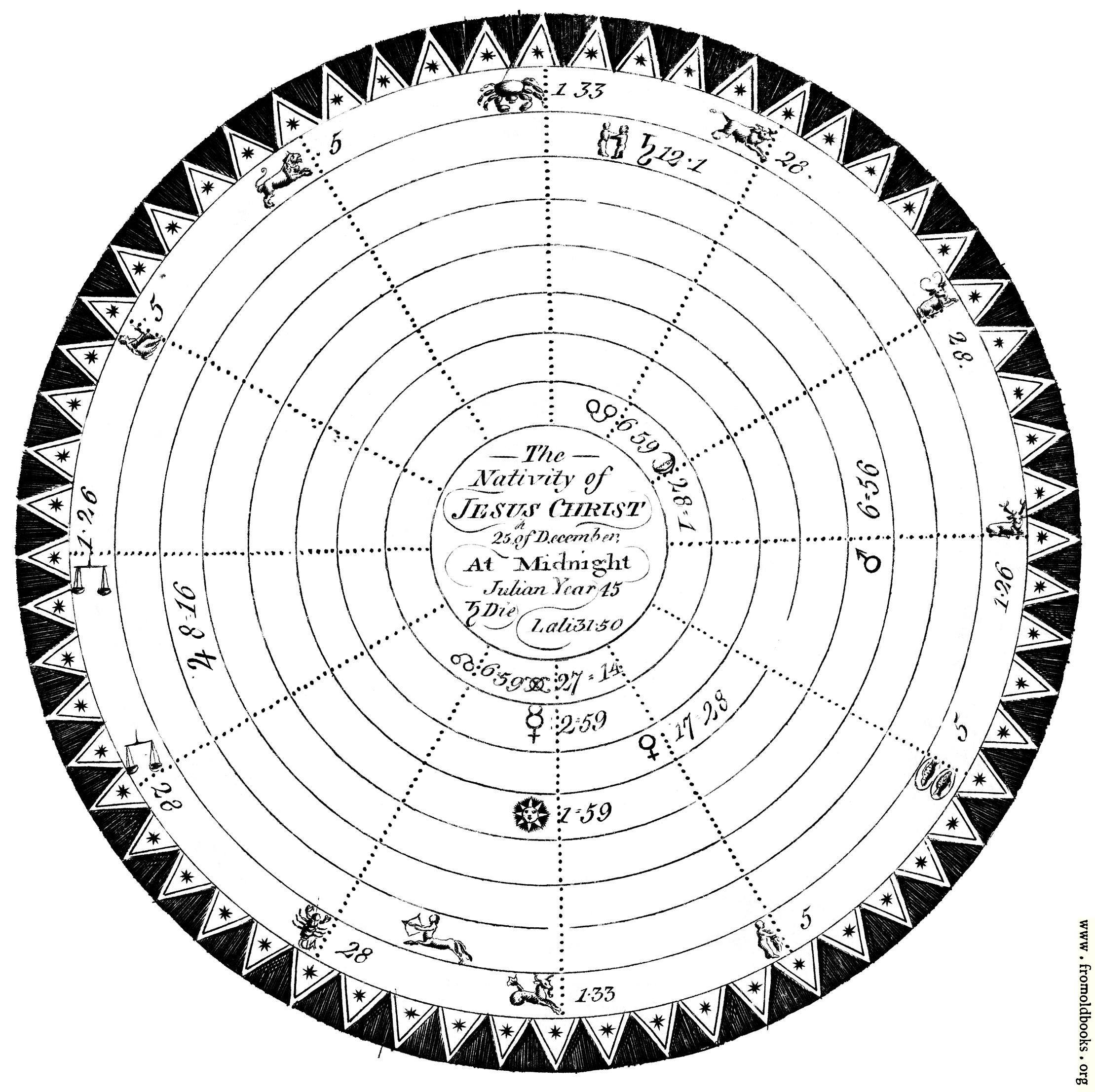 Nativity Of Christ Detail Star Chart