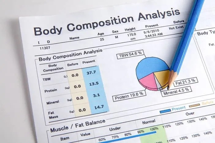 Body Composition Analysis test