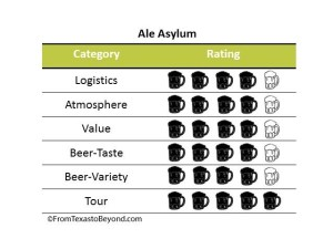 Ale Asylum brewery tour