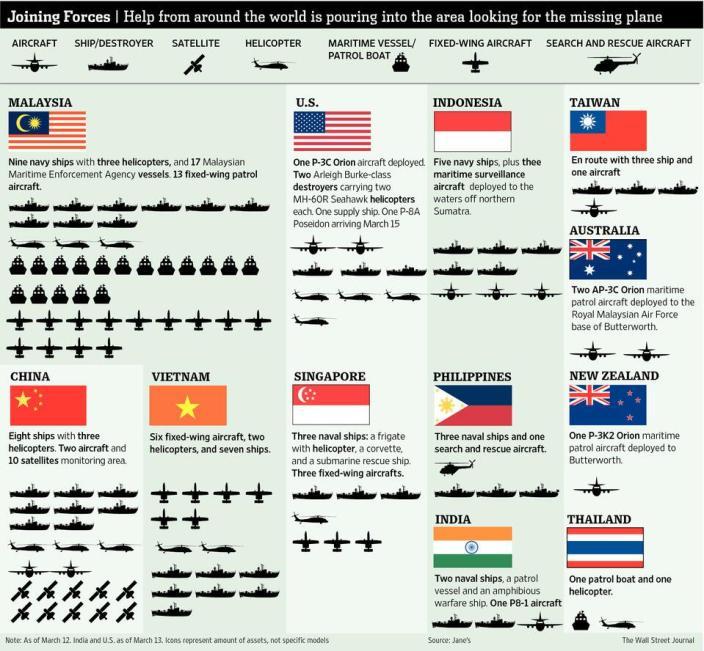 mh370_rescue_team