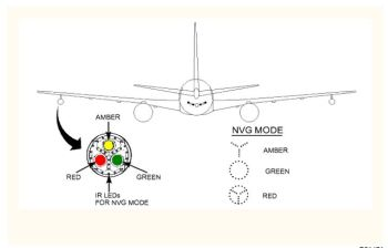 KC-767A - Wing Drogue Signal Lights