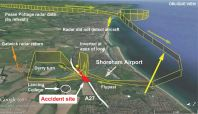 Incidente Shoreham Air Show - Traccia Hawker Hunter