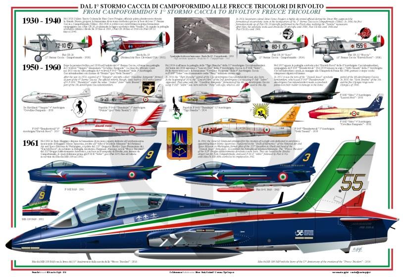 Campoformido e Storia Frecce Tricolori