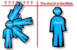 Denominationalists – Working for the enemy