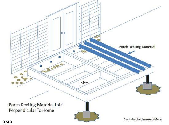 Screen Porch Furniture
