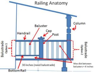 Porch Railings Calculations Made Easy