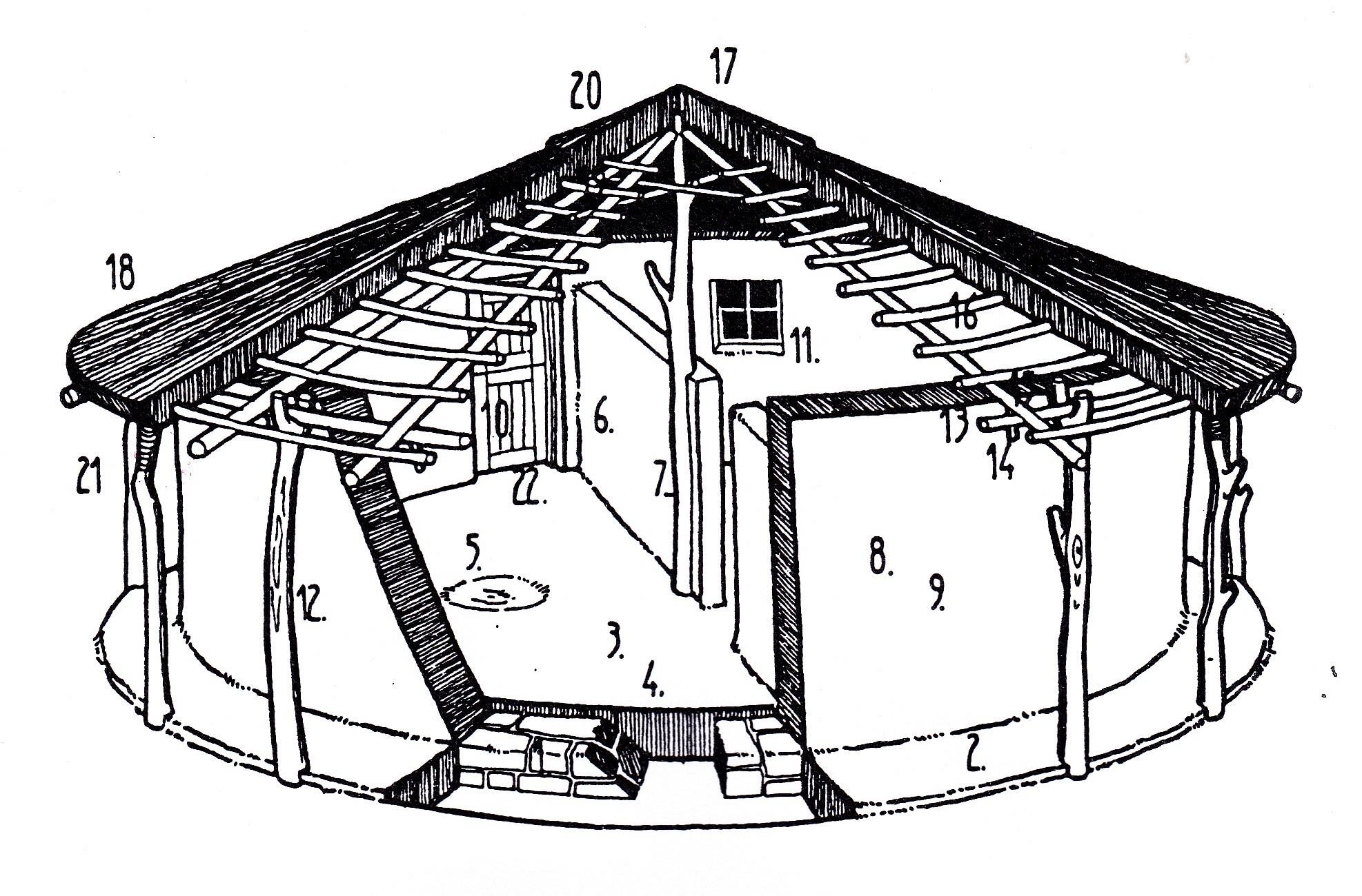 Architettura Sostenibile Per Le Zone Del Sottosviluppo In