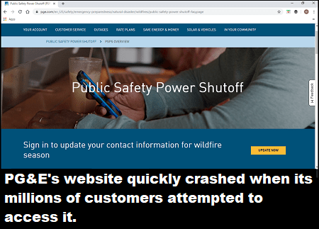 Power Shut-offs