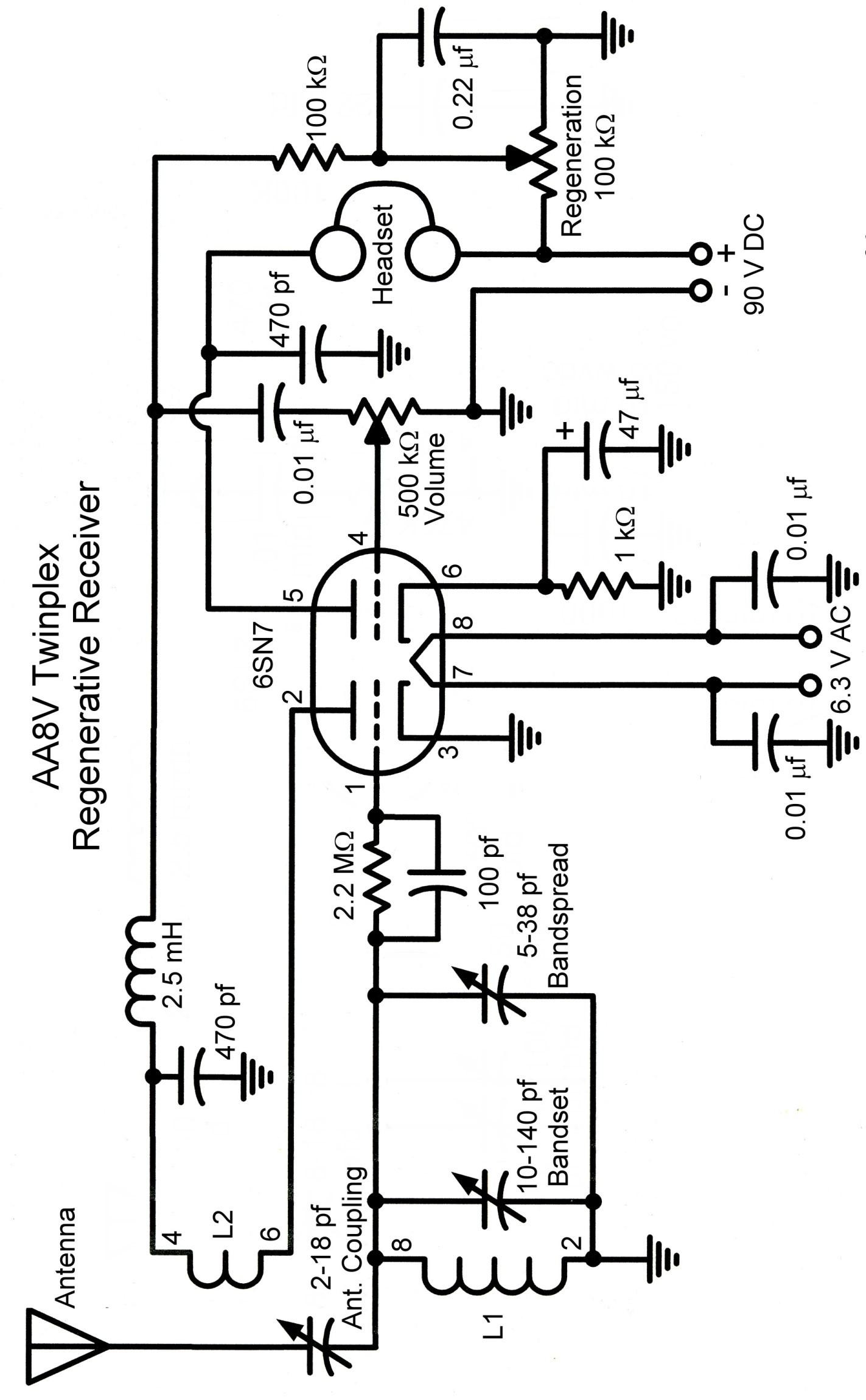 The Aa8v Twinplex Regenerative Receiver