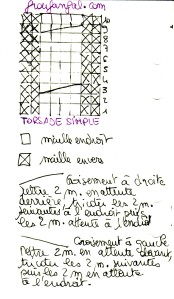 schéma torsade simple