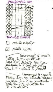 schéma torsade simple