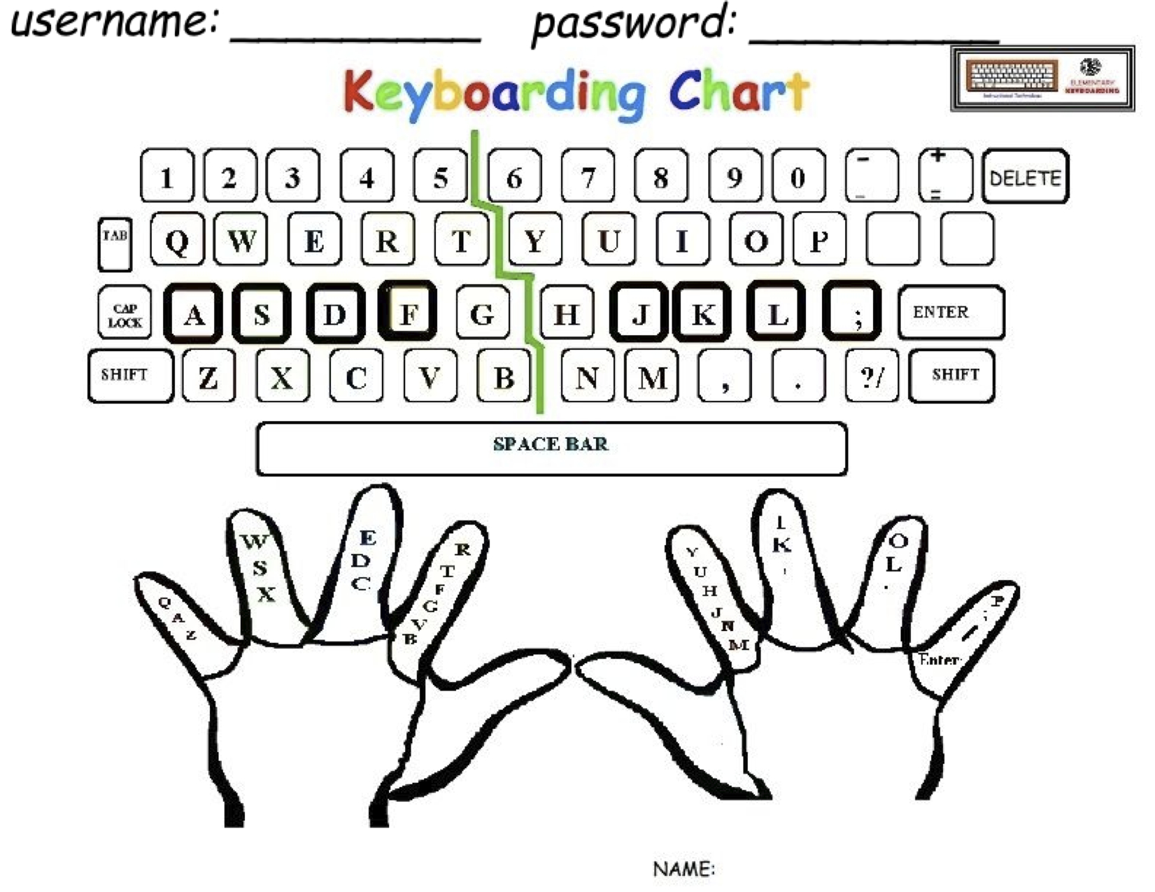 Truncale Chris Keyboarding Practice