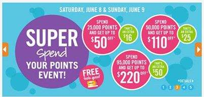 SDM-Spend-your-points-redemption