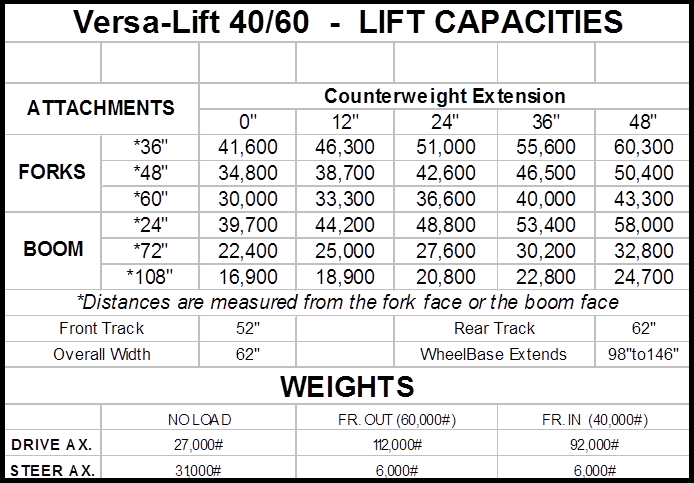 Versa_lift