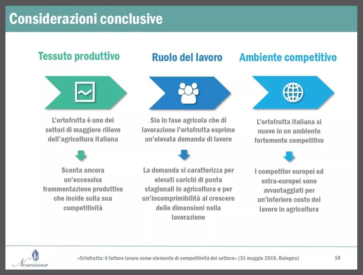 Nomisma-Italia-Ortofrutta-conclusioni-31-05-19