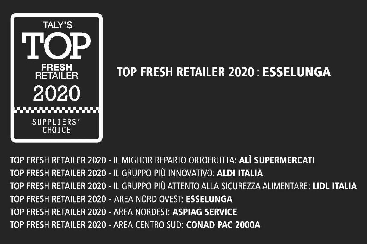 Top Fresh Retailer 2020