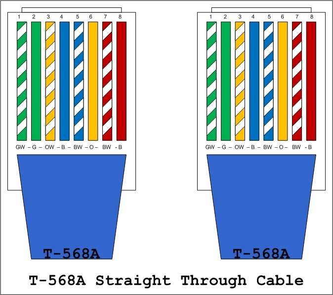 Network Wiring How To Fryguy S Blog