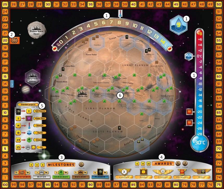 Image result for terraforming mars board game