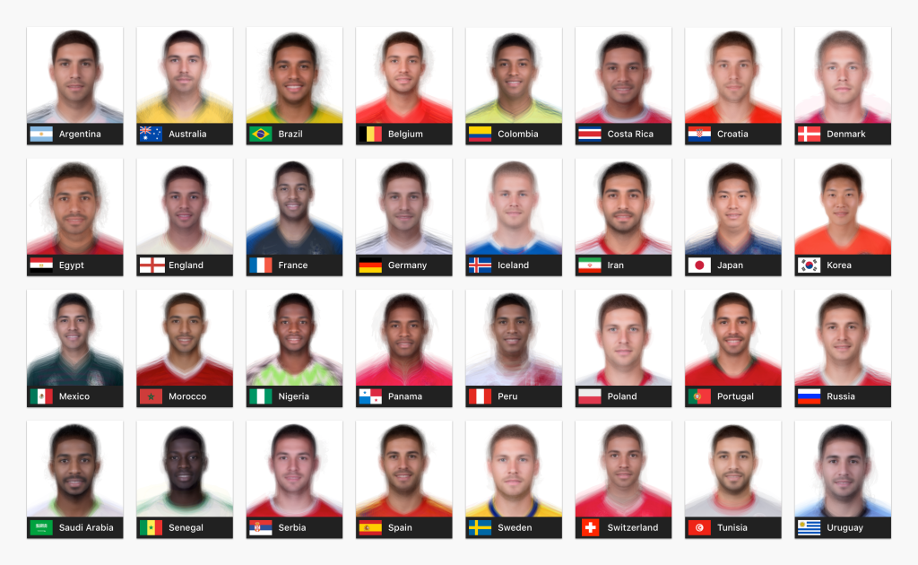 World Cup 2018 Average Player Face by Team