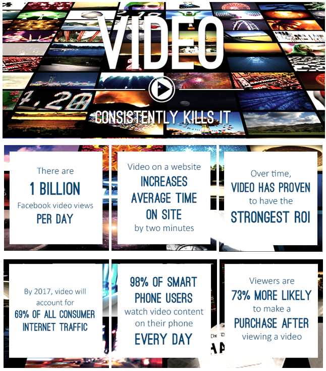 video content marketing stats