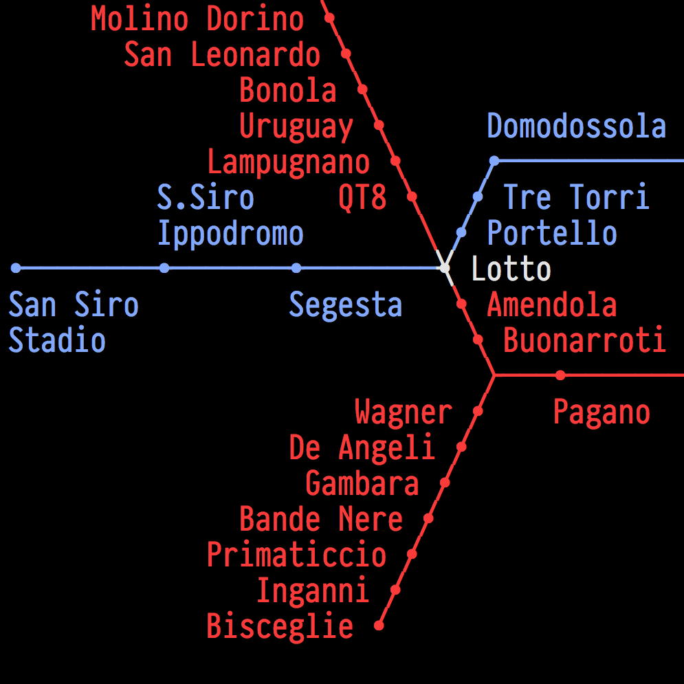 Milano Metro map text only