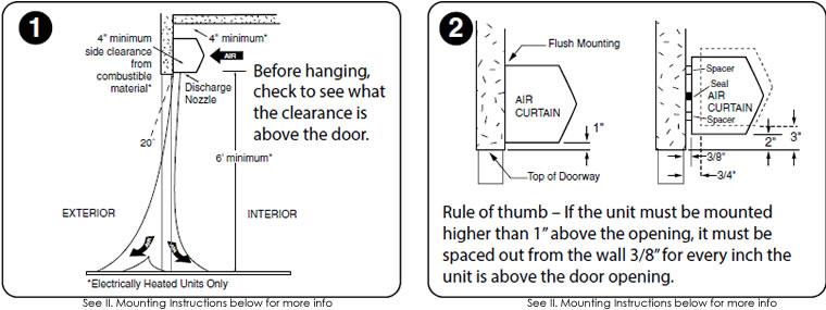high performance unheated air curtains