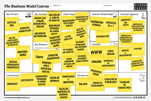 fsociety.gr organises the 1st workshop in Business Model Canvas