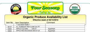 Organic Produce Availability list