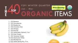 top 40 organic items from January to March