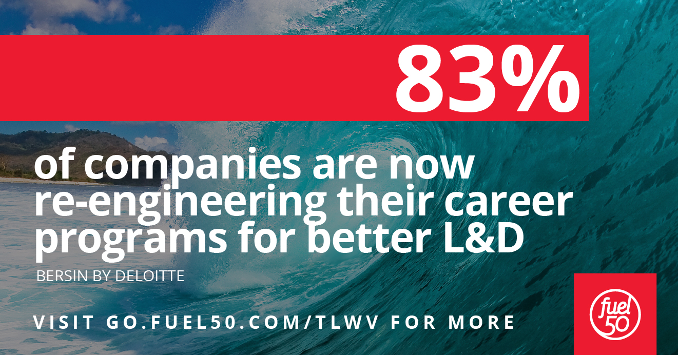 Catch the wave on career mobility with Fuel50