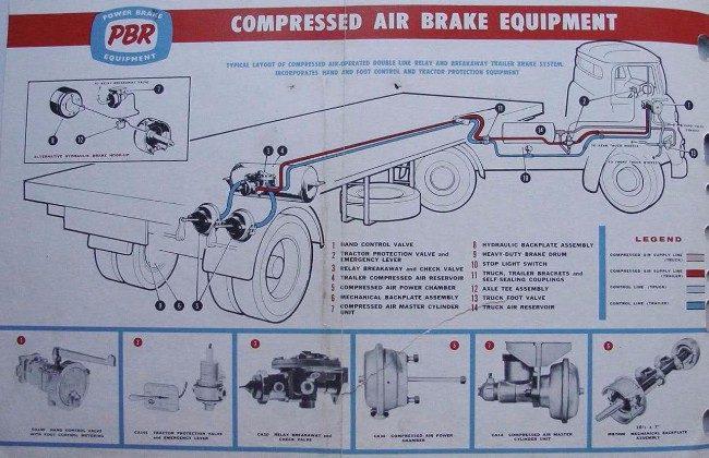 Tractor Trailer Air Brake Valve Diagram