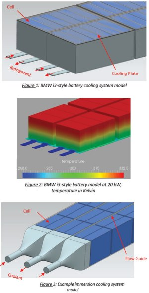 Battery Cooling Methods