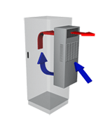 Representation of a typical air guide in a cabinet by a cooling device