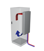 Representation of a typical air guide in a cabinet by means of heat exchangers, in this example an air / water heat exchanger.