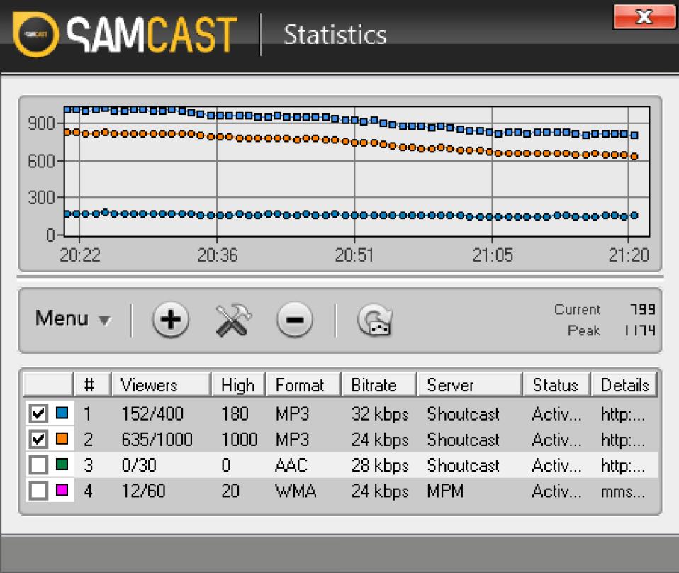 SAM Cast windows