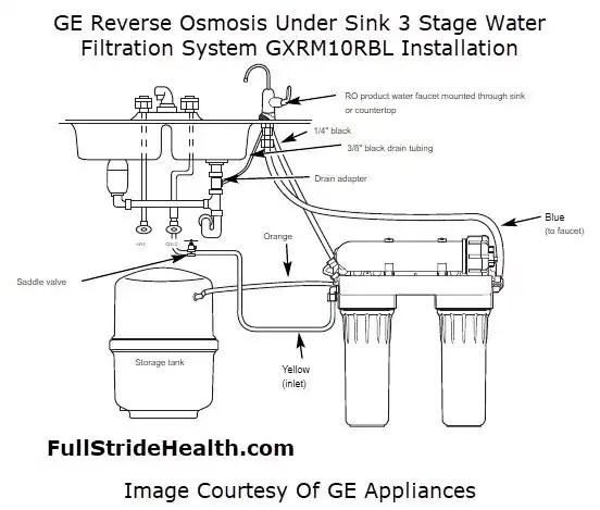 ge under sink water filter system