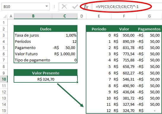 Valor futuro e valor presente (4)